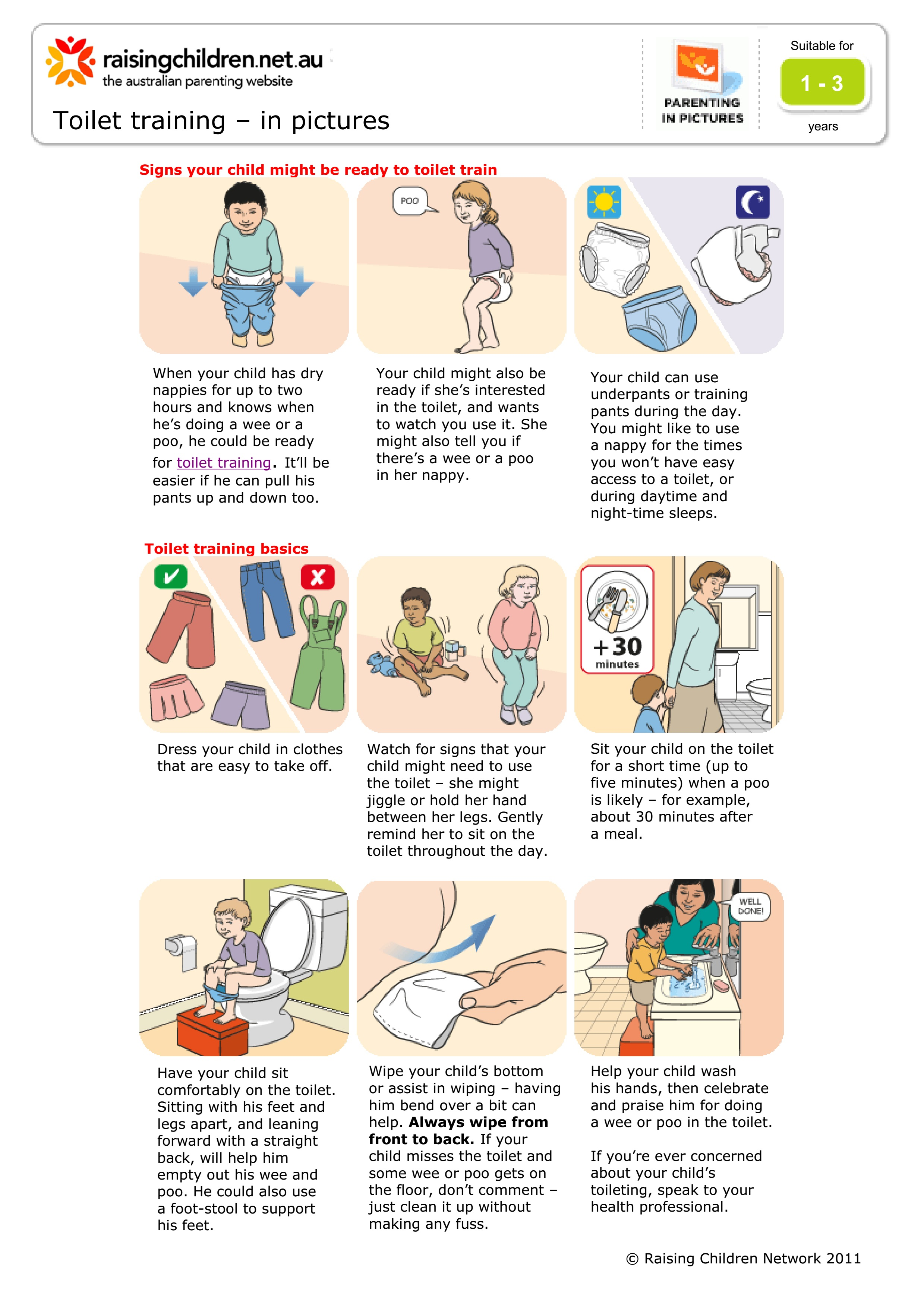 Tips Dan Trik Toilet Training Andinaseptiarani